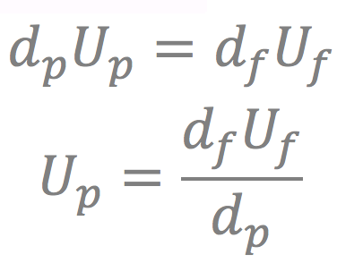 utility-equation-1